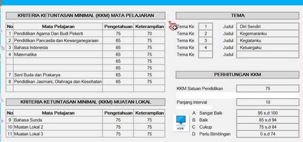 Tampilan Kolom Isian KKM (Kriteria Ketuntasan Minimal) di Aplikasi Raport Kurtilas SD