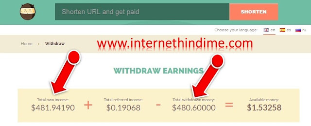 Best Paying URL Shortener Earn Money