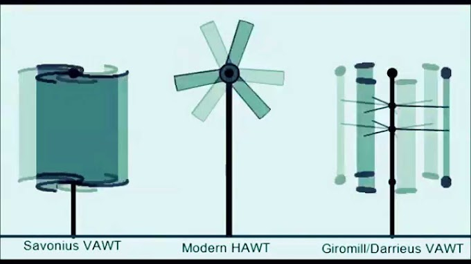 Nên chọn làm loại máy phát điện gió trục đứng hay trục ngang?