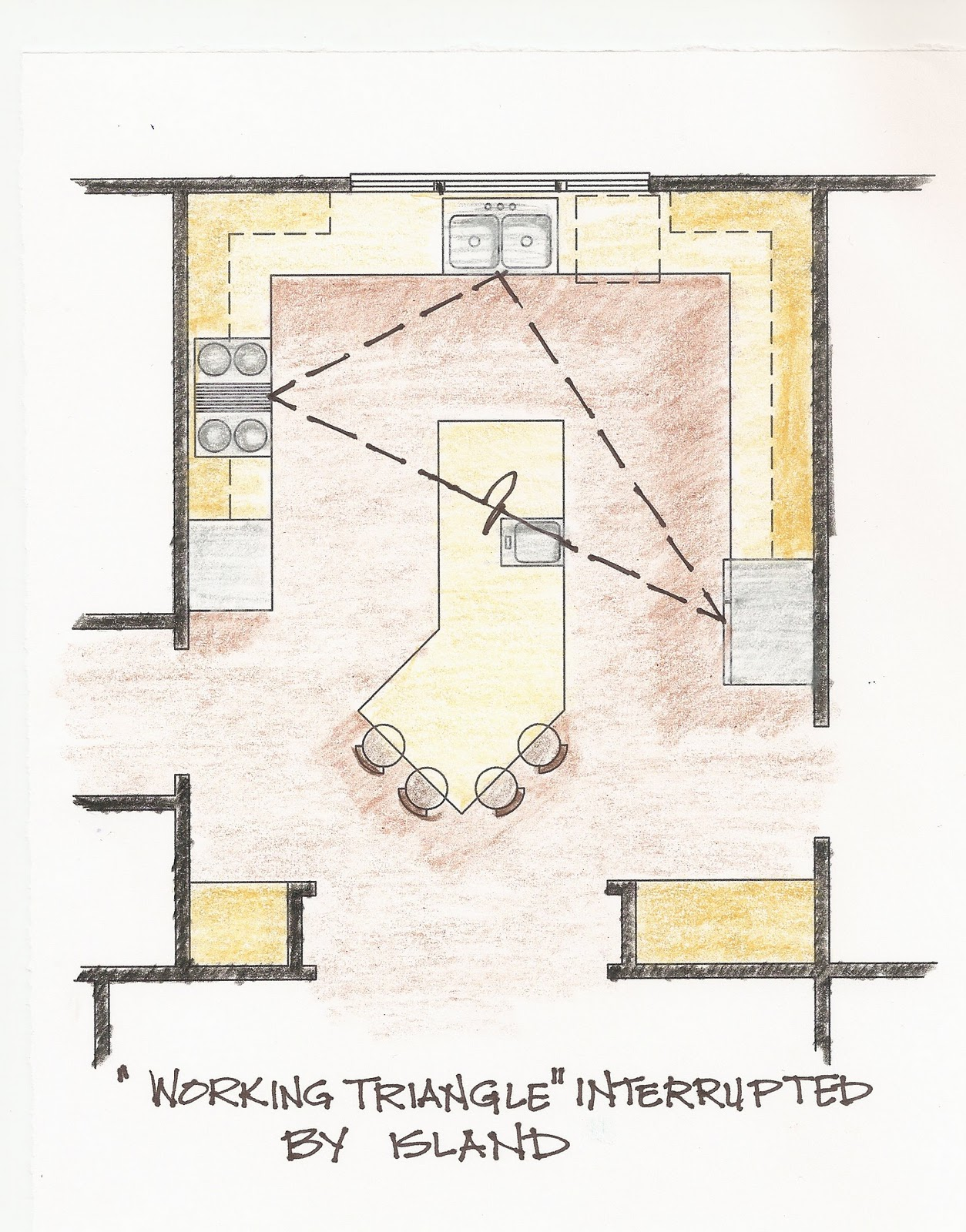 Triangle In Kitchen Design Kitchen Trends How The Island Turned The Triangle Into A
