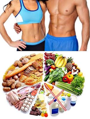 Dieta para aumentar masa muscular sin grasa corporal