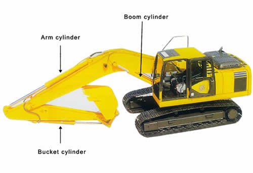Rebuild a Hydraulic Cylinder ~ TOP Engineer