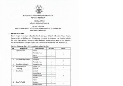 Pendaftaran Dan Rekrtumen Guru Dan Kepala Sekolah SILN Tahun 2018