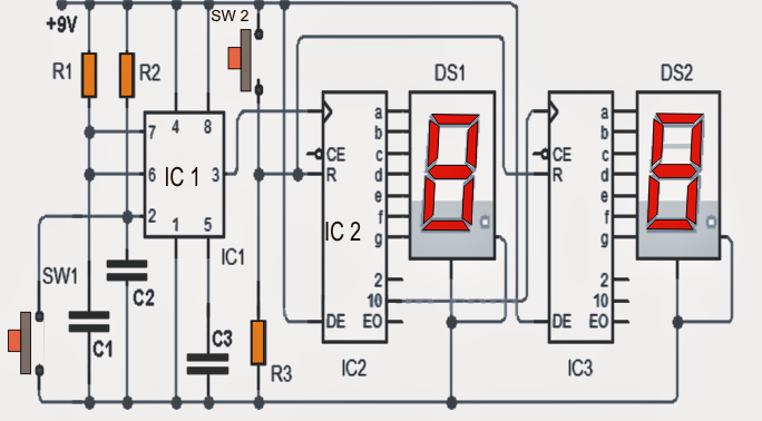 0 60 counter circuit diagram 0 to 99 digital pulse counter circuit 0 99 counter circuit diagram #1