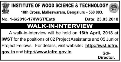 IWST Bengaluru - Walk-in-Interview for Junior Project Fellows