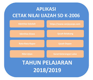 download aplikasi ijazah sd 2019/2020