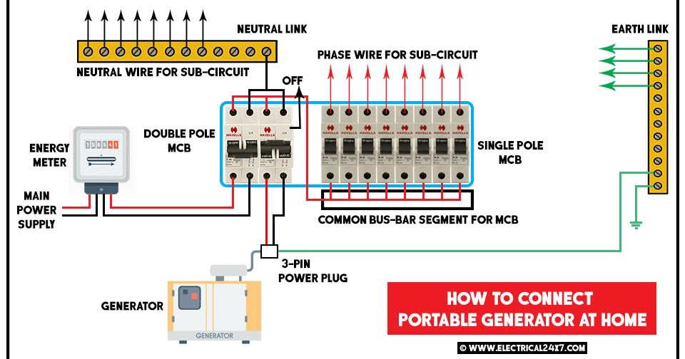 How to connect portable generator at home?