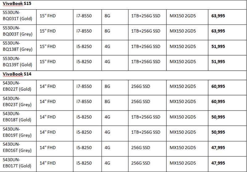 VivoBook S14 and S15 prices