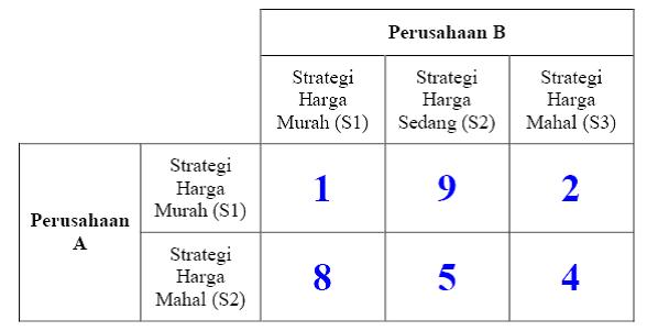 strategi bermain dvejetainis variantas