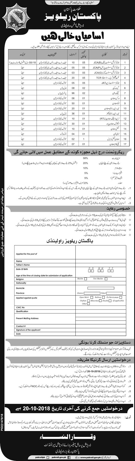 Latest Vacancies Announced in Pakistan Railways Rawalpindi 1 October 2018 Application form Download - Naya Pak Jobs