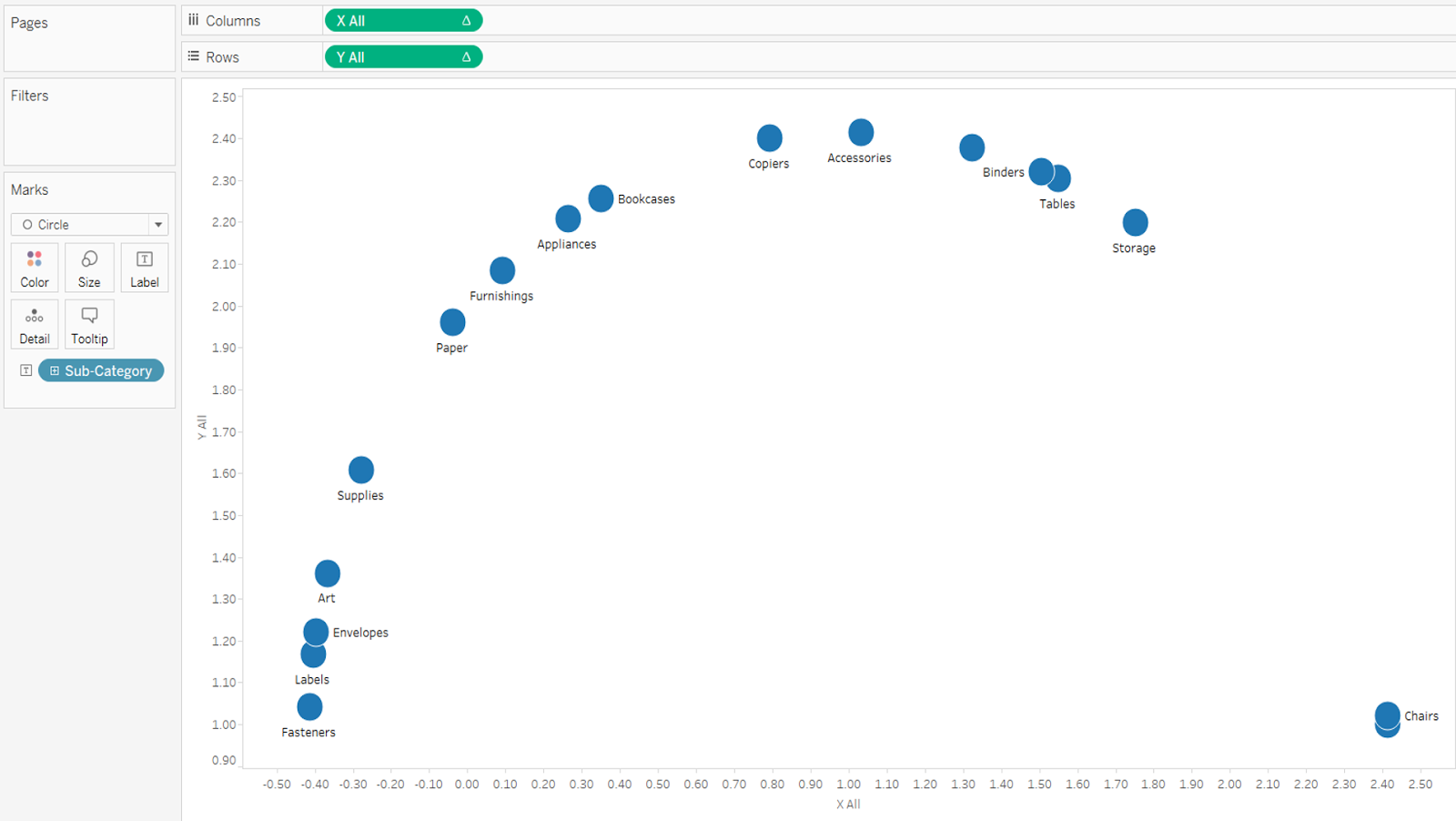 Dueling Data: How To Create a Gauge Chart in Tableau (UPDATED)