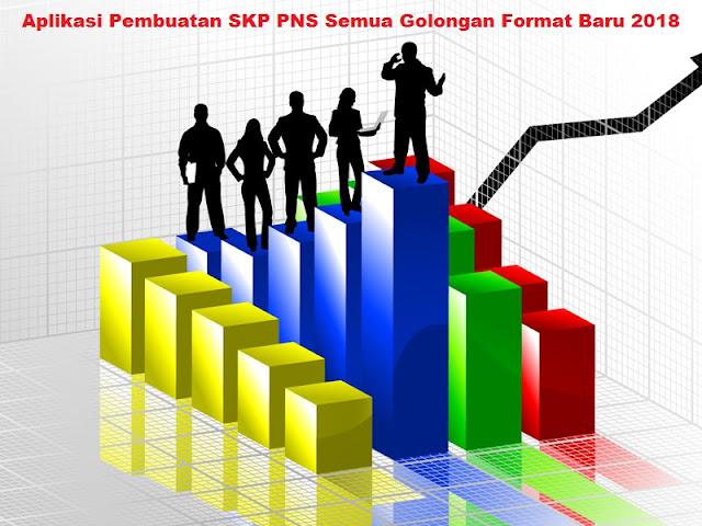 Aplikasi Pembuatan SKP PNS Semua Golongan Format Baru 2018