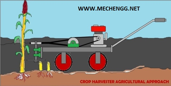 Crop Harvester Agricultural Project