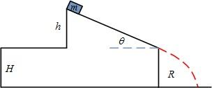 Catatan Teori Fisika Dasar: Soal SBMPTN 2013