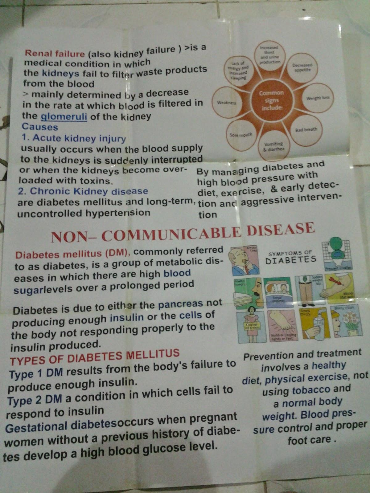 Grade 7 Health Non Communicable Disease Part 1 And Part 2