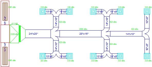 Ducting Hvac Rumus Perhitungan Ducting