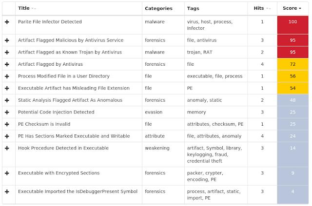 Joomla Component com_frontenduseraccess 3 4 0 LFI