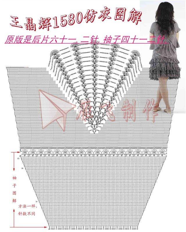 Patron Crochet Volantes para Vestidos