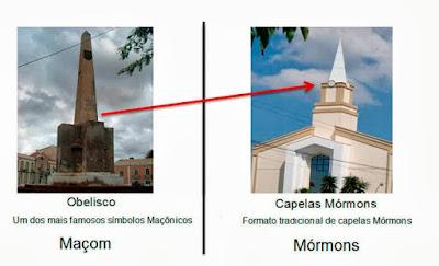 Os mormons