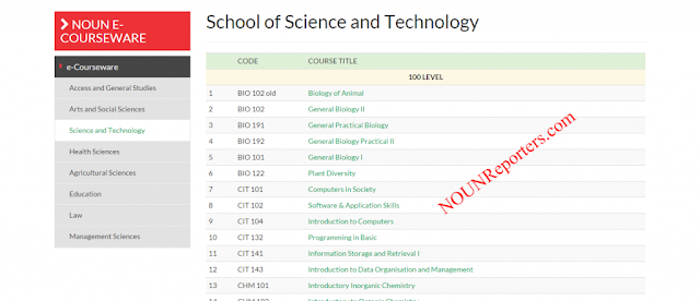 National Open University of Nigeria Portal Home Download Course material 6