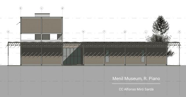 Menil Museum de Renzo Piano modelado en Revit por Alfonso Miró Sardá