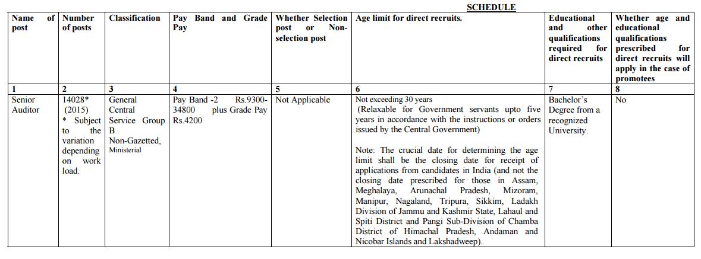 gazette copy of departmental exam