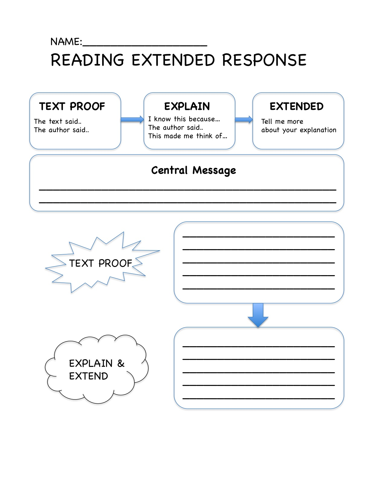 Free First Grade Materials Reading Extended Response For