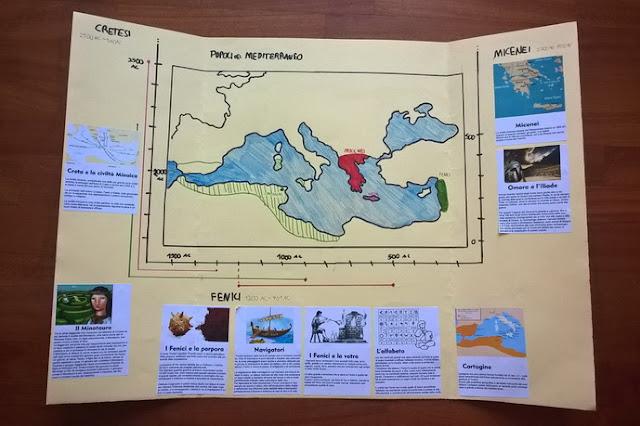 scuola primaria popoli mediterraneo