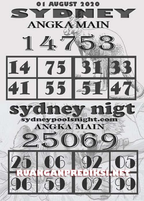 Kode syair Sydney Sabtu 1 Agustus 2020 80