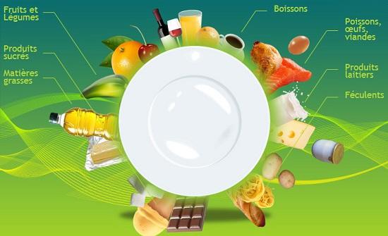http://sante.lefigaro.fr/mieux-etre/nutrition-aliments
