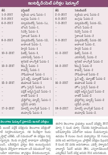 AP Inter 2nd Year Time Table 2017