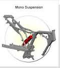 Fungsi Suspensi Belakang Sangat Penting Pada Sepeda Motor