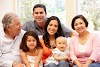 Types of Family Health Plan