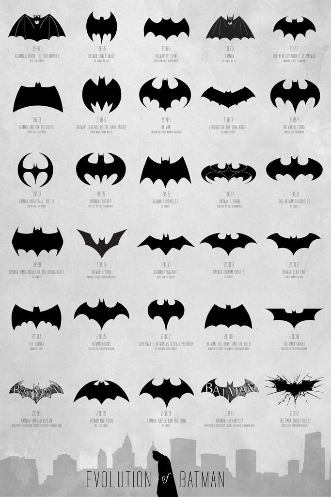 A evolução do logotipo do Batman ao longo de 72 anos
