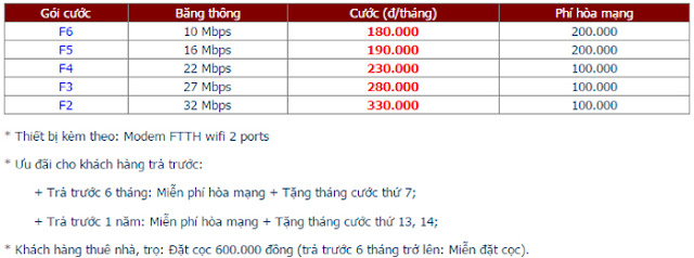 Lắp Đặt Internet FPT Phường Tam Phú 1