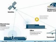 Menghubungkan IoT dan Teknologi Komunikasi Satelit Darurat