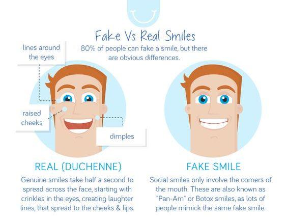 Fake vs Real Smile