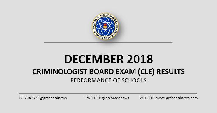 performance of schools: December 2018 Criminology board exam results