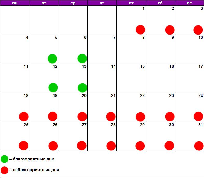 Лунный календарь чистки лица декабрь 2017