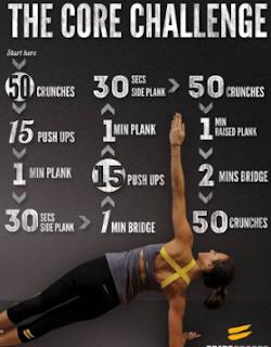 Thе Best Way Tо Im Prove Fitness Classes