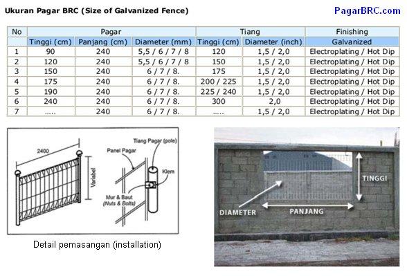 distributor baja ringan kencana jual pagar brc murah   daftar harga bahan bangunan ...