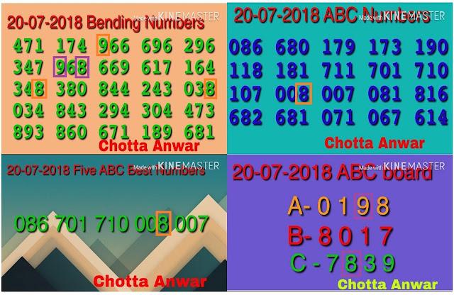 NIRMAL NR-78 abc Kerala lottery Guessing by Chortta Anwar on 20-07-2018
