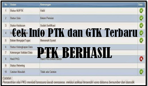 Cek Info PTK dan GTK Terbaru