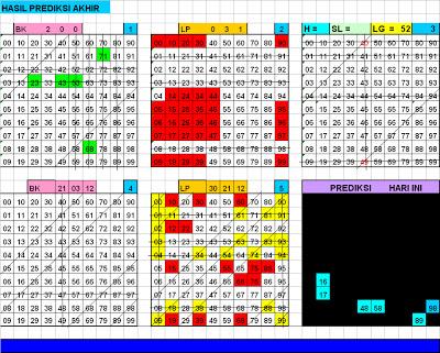Prediksi Togel Hongkong Rabu 19 Juni 2013 hari ini ...