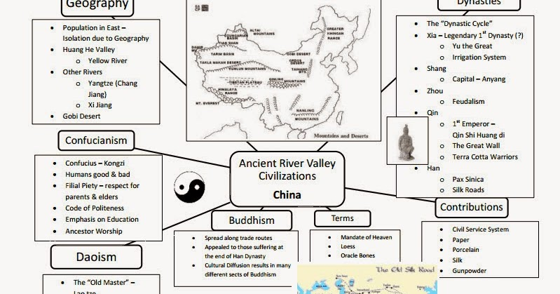 World History Teachers Blog: Cheat Sheets for Ancient