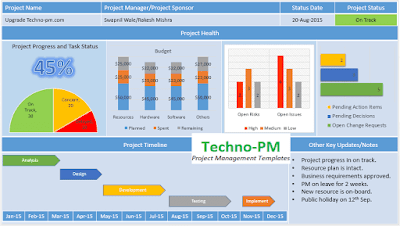 project management dashboard, project management dashboard ppt