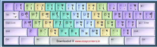 easycareers.in Mangal Hindi Font photo