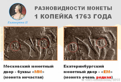 Разновидности копейки 1763 года