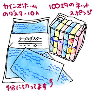 ©さんがつ日記 スポンジ