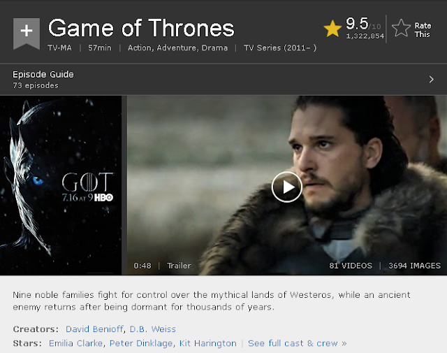 Game of Thrones imdb